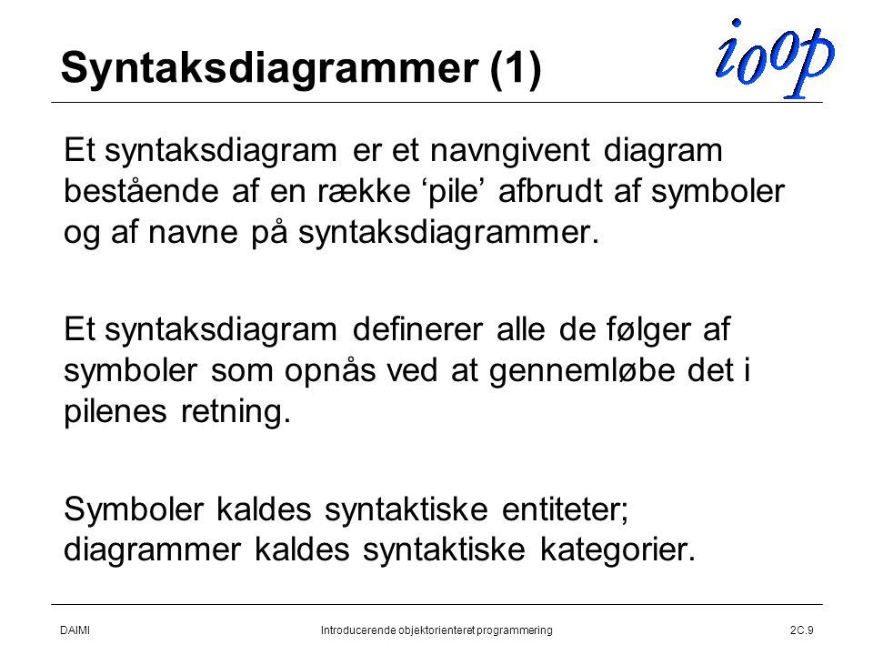 DAIMIIntroducerende objektorienteret programmering2C.9 Syntaksdiagrammer (1)  Et syntaksdiagram er et navngivent diagram bestående af en række 'pile' afbrudt af symboler og af navne på syntaksdiagrammer.
