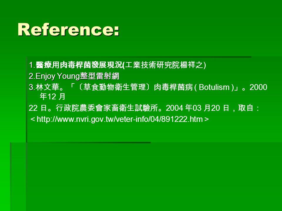 Reference: 1. 1. 醫療用肉毒桿菌發展現況 ( 工業技術研究院楊祥之 ) 2.Enjoy Young 整型雷射網 3.