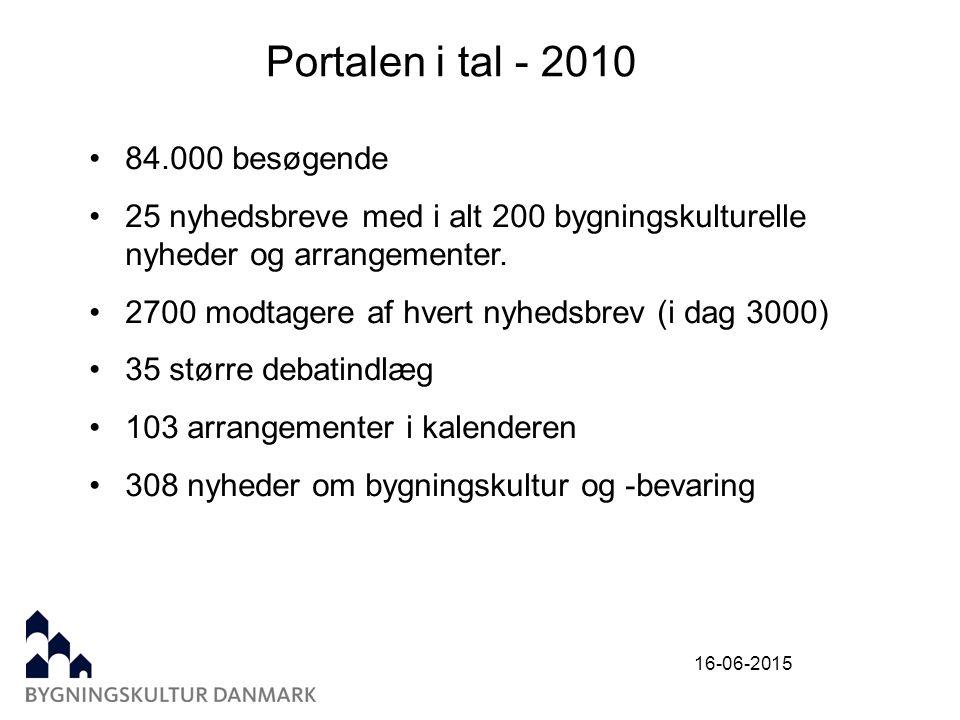 16-06-2015 Portalen i tal - 2010 84.000 besøgende 25 nyhedsbreve med i alt 200 bygningskulturelle nyheder og arrangementer.