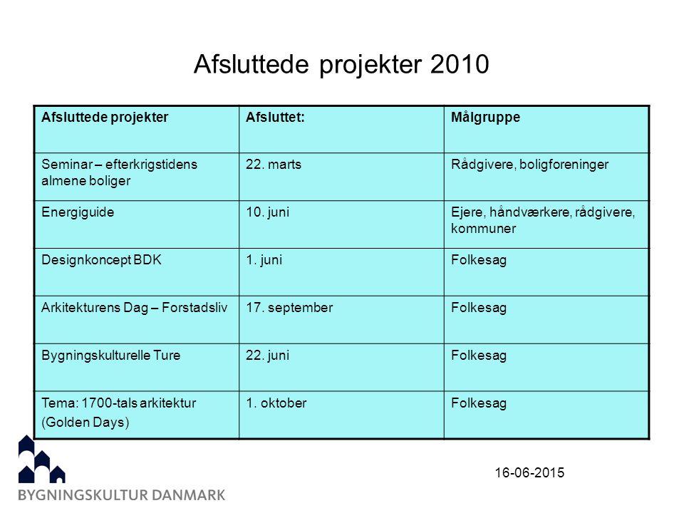 16-06-2015 Afsluttede projekter 2010 Afsluttede projekterAfsluttet:Målgruppe Seminar – efterkrigstidens almene boliger 22.