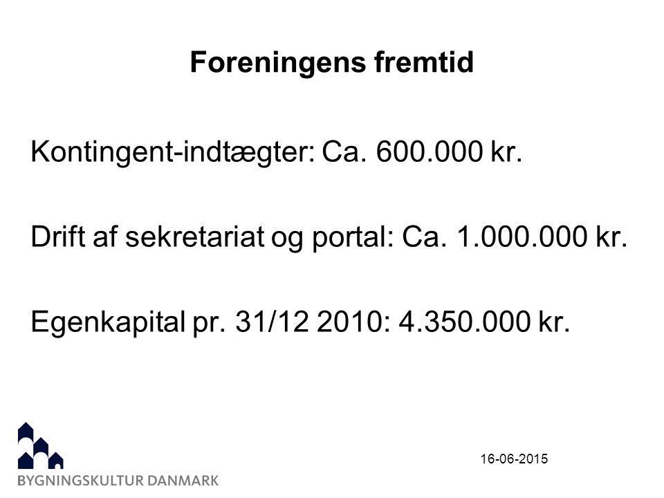 16-06-2015 Foreningens fremtid Kontingent-indtægter: Ca.