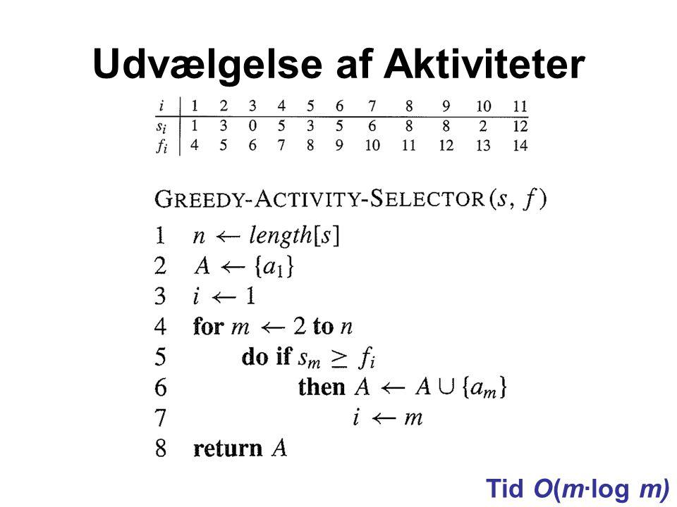 Udvælgelse af Aktiviteter Tid O(m·log m)