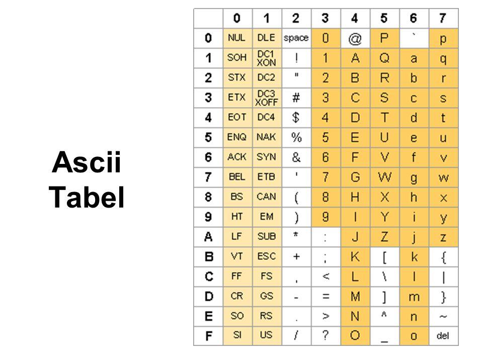 Ascii Tabel