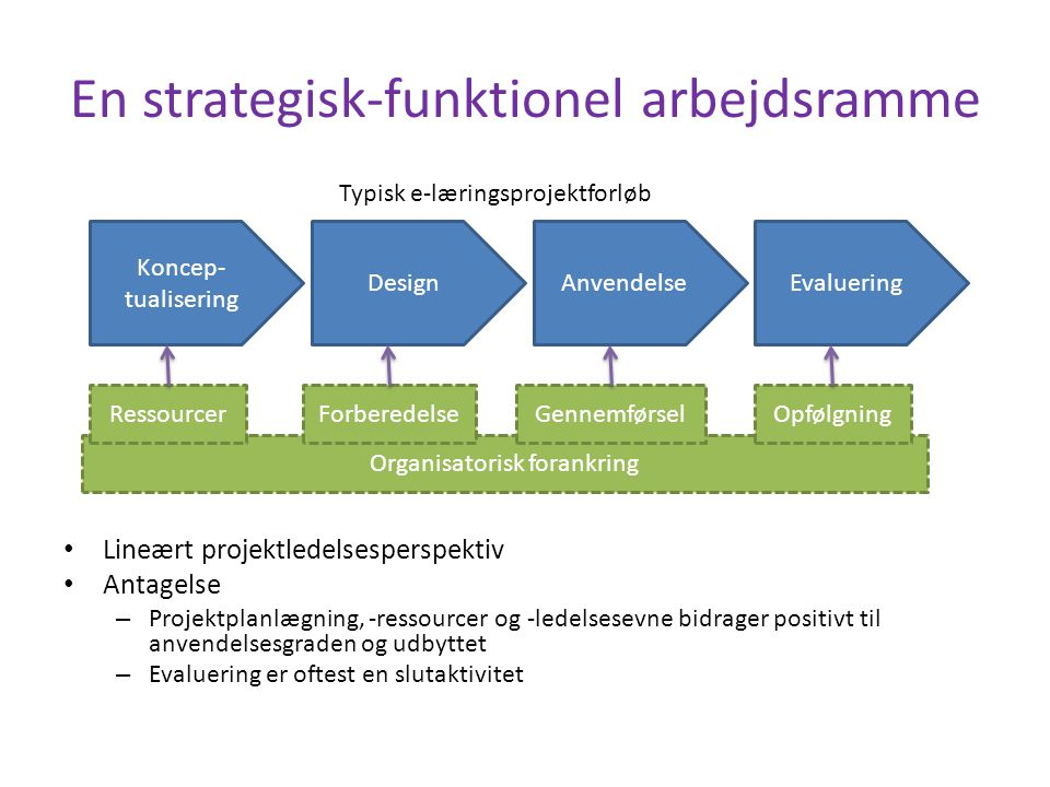 En strategisk-funktionel arbejdsramme Lineært projektledelsesperspektiv Antagelse – Projektplanlægning, -ressourcer og -ledelsesevne bidrager positivt til anvendelsesgraden og udbyttet – Evaluering er oftest en slutaktivitet Organisatorisk forankring Koncep- tualisering DesignAnvendelseEvaluering RessourcerForberedelseGennemførselOpfølgning Typisk e-læringsprojektforløb