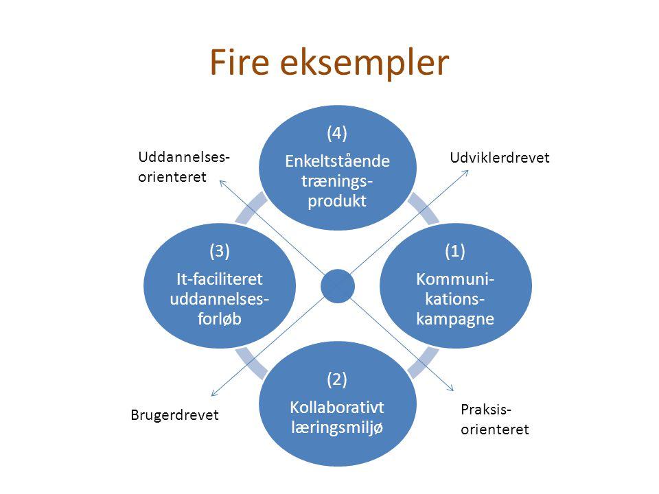 Fire eksempler (4) Enkeltstående trænings- produkt (1) Kommuni- kations- kampagne (2) Kollaborativt læringsmiljø (3) It-faciliteret uddannelses- forløb Udviklerdrevet Brugerdrevet Uddannelses- orienteret Praksis- orienteret