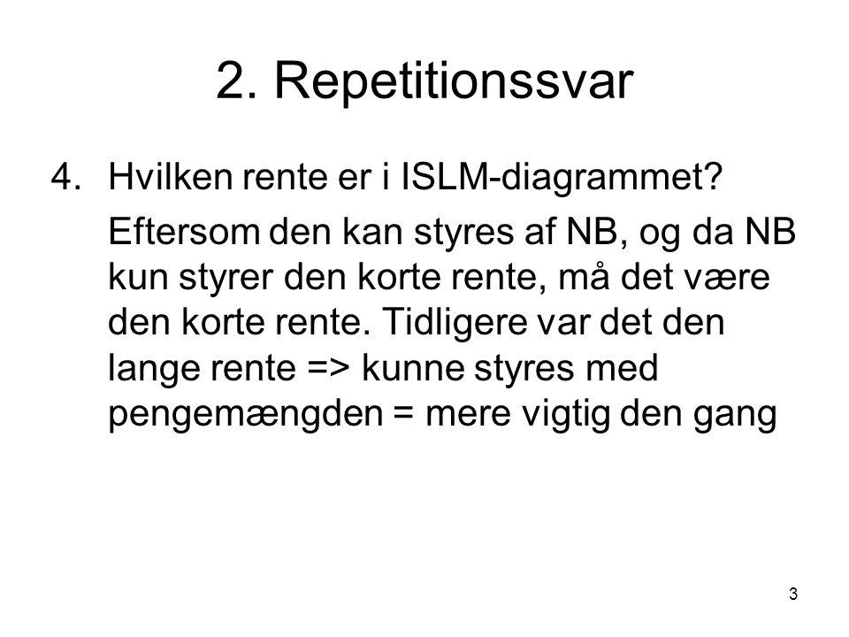 3 2. Repetitionssvar 4. Hvilken rente er i ISLM-diagrammet.