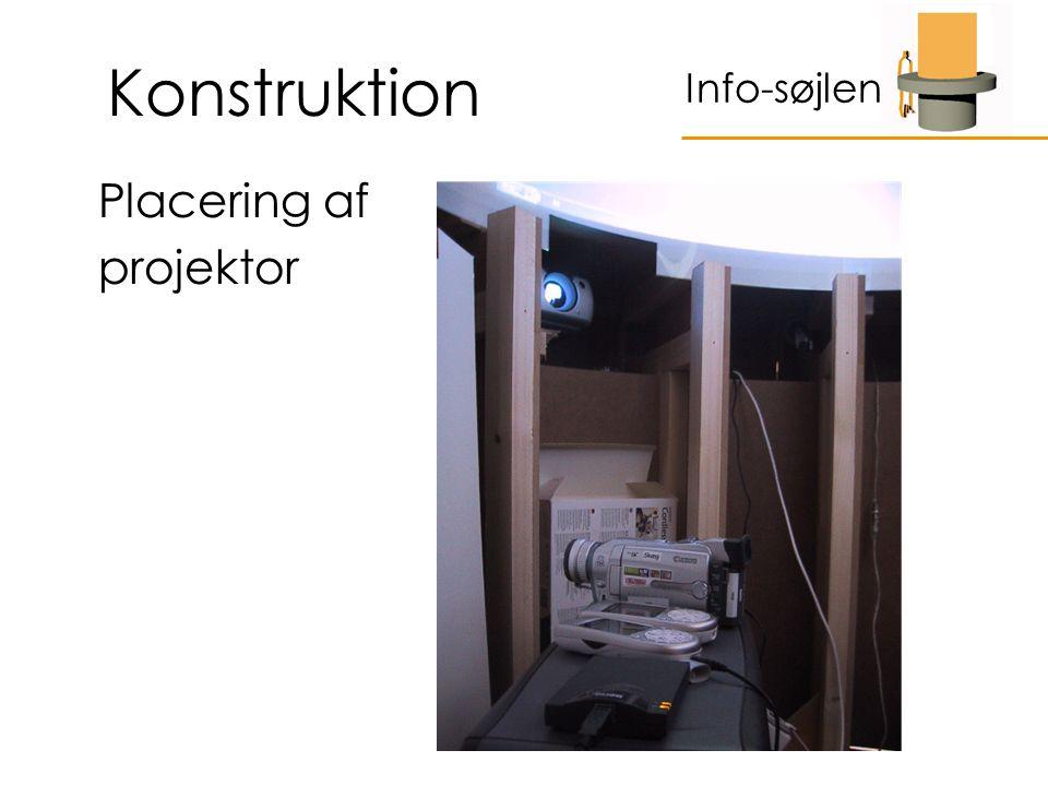 Konstruktion Placering af projektor Info-søjlen