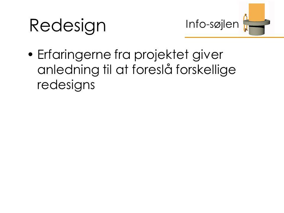 Redesign Erfaringerne fra projektet giver anledning til at foreslå forskellige redesigns Info-søjlen