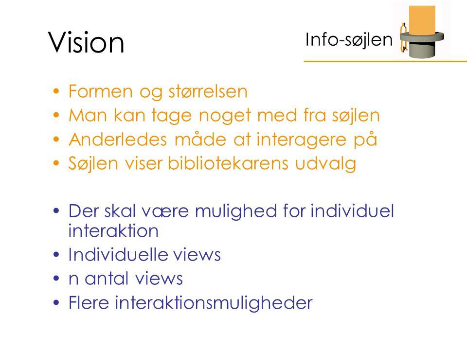 Vision Formen og størrelsen Man kan tage noget med fra søjlen Anderledes måde at interagere på Søjlen viser bibliotekarens udvalg Der skal være mulighed for individuel interaktion Individuelle views n antal views Flere interaktionsmuligheder Info-søjlen