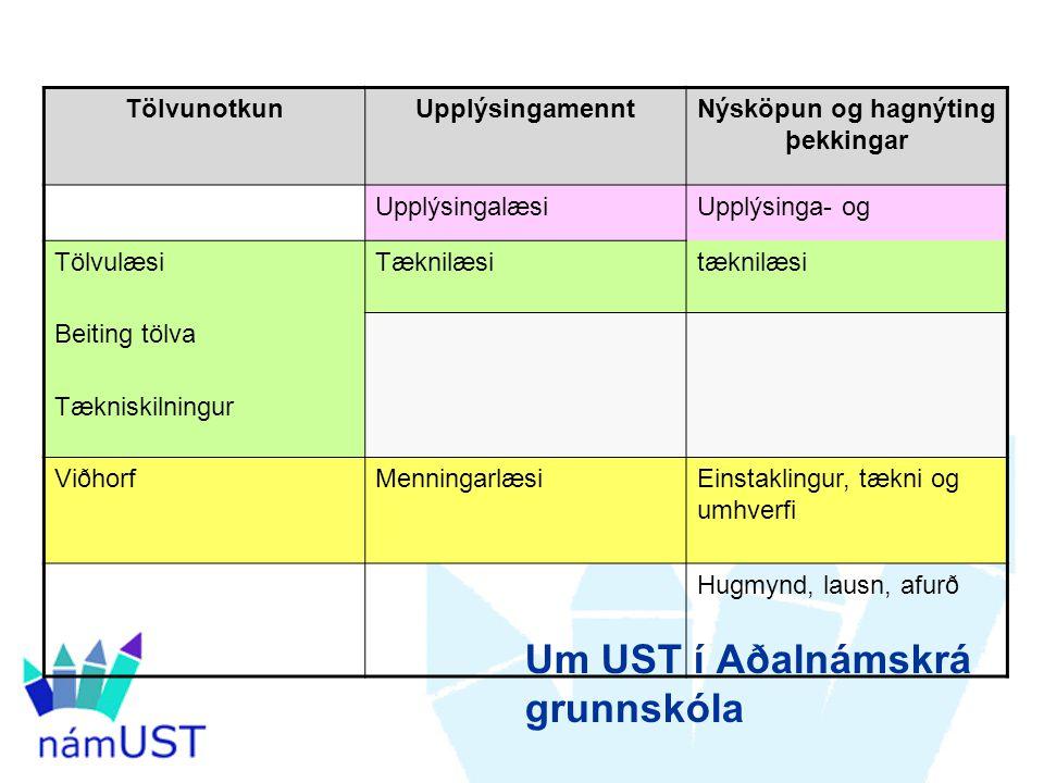 Um UST í Aðalnámskrá grunnskóla TölvunotkunUpplýsingamenntNýsköpun og hagnýting þekkingar UpplýsingalæsiUpplýsinga- og TölvulæsiTæknilæsitæknilæsi Beiting tölva Tækniskilningur ViðhorfMenningarlæsiEinstaklingur, tækni og umhverfi Hugmynd, lausn, afurð
