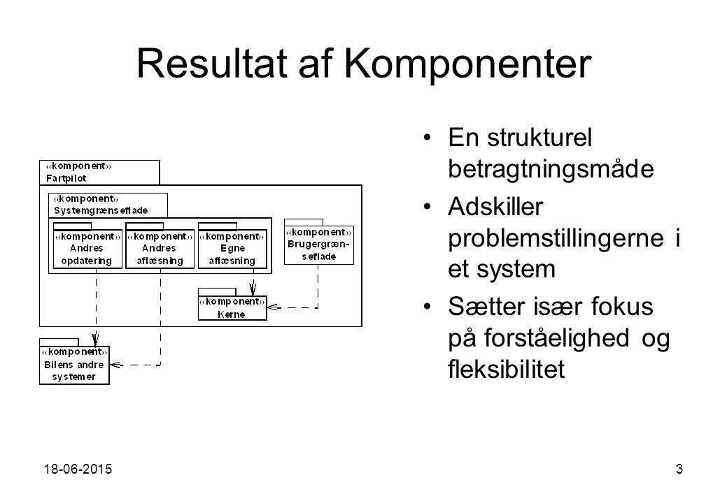 18-06-20153 Resultat af Komponenter En strukturel betragtningsmåde Adskiller problemstillingerne i et system Sætter især fokus på forståelighed og fleksibilitet