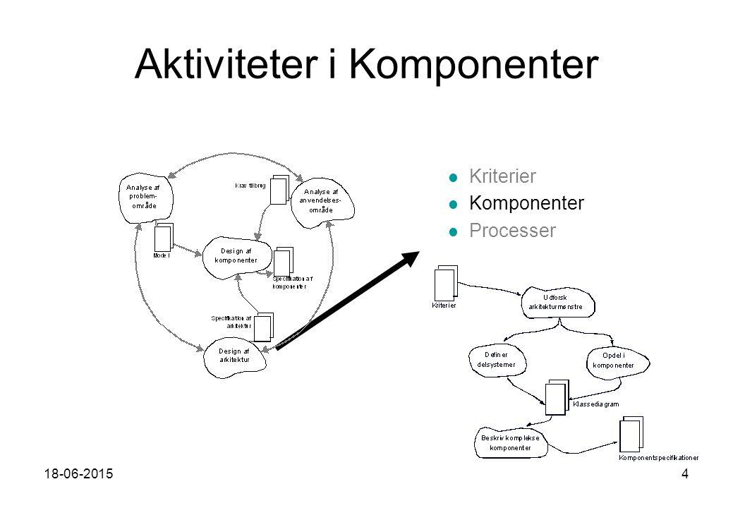 18-06-20154 Aktiviteter i Komponenter Kriterier Komponenter Processer