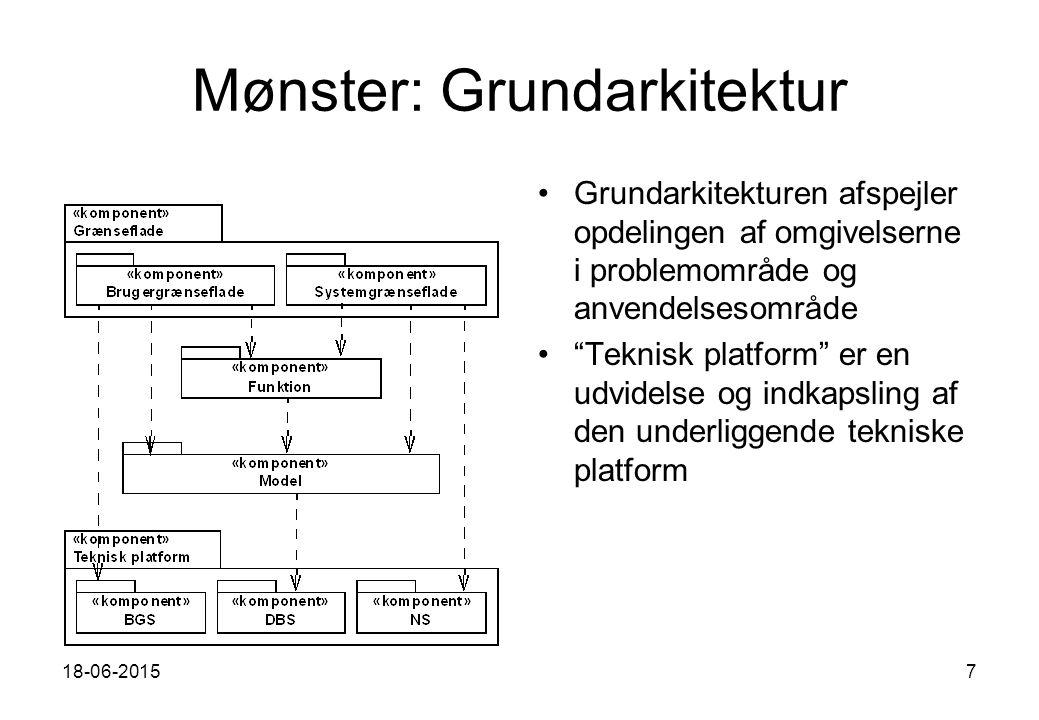 18-06-20157 Mønster: Grundarkitektur Grundarkitekturen afspejler opdelingen af omgivelserne i problemområde og anvendelsesområde Teknisk platform er en udvidelse og indkapsling af den underliggende tekniske platform
