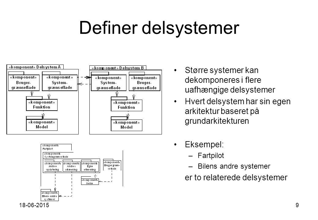 18-06-20159 Definer delsystemer Større systemer kan dekomponeres i flere uafhængige delsystemer Hvert delsystem har sin egen arkitektur baseret på grundarkitekturen Eksempel: –Fartpilot –Bilens andre systemer er to relaterede delsystemer