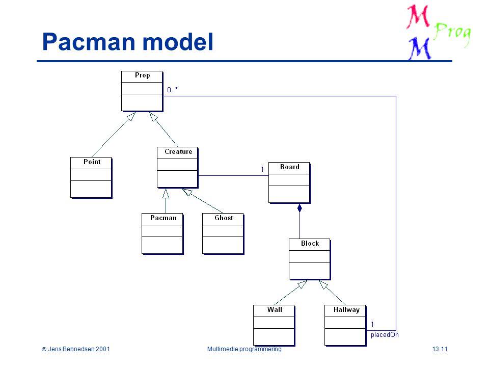  Jens Bennedsen 2001Multimedie programmering13.11 Pacman model