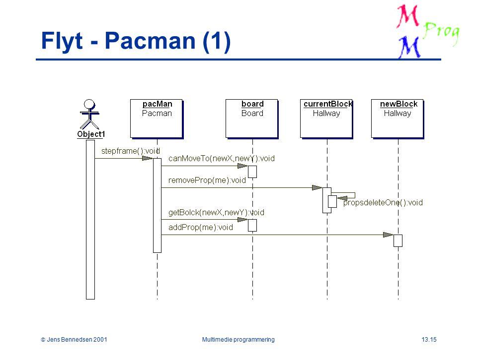  Jens Bennedsen 2001Multimedie programmering13.15 Flyt - Pacman (1)