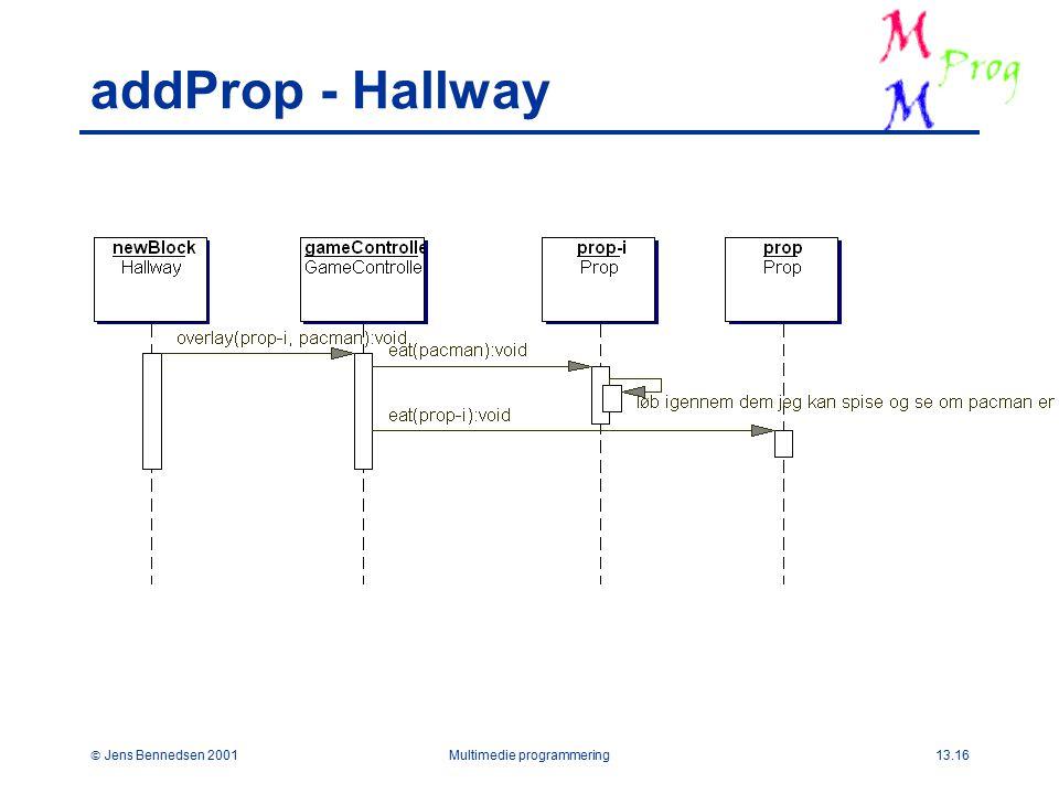  Jens Bennedsen 2001Multimedie programmering13.16 addProp - Hallway