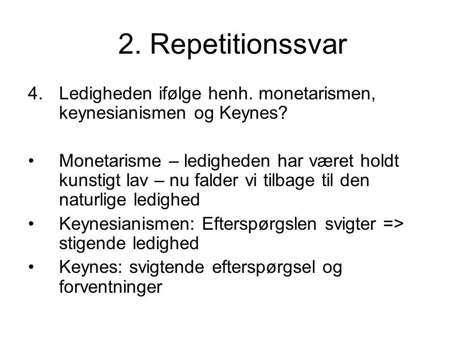 2. Repetitionssvar 4.Ledigheden ifølge henh. monetarismen, keynesianismen og Keynes.