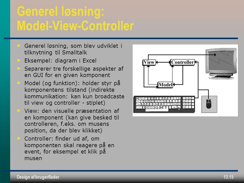 Design af brugerflader13.15 Generel løsning: Model-View-Controller Generel løsning, som blev udviklet i tilknytning til Smalltalk Eksempel: diagram i Excel Separerer tre forskellige aspekter af en GUI for en given komponent Model (og funktion): holder styr på komponentens tilstand (indirekte kommunikation: kan kun broadcaste til view og controller - stiplet) View: den visuelle præsentation af en komponent (kan give besked til controlleren, f.eks.