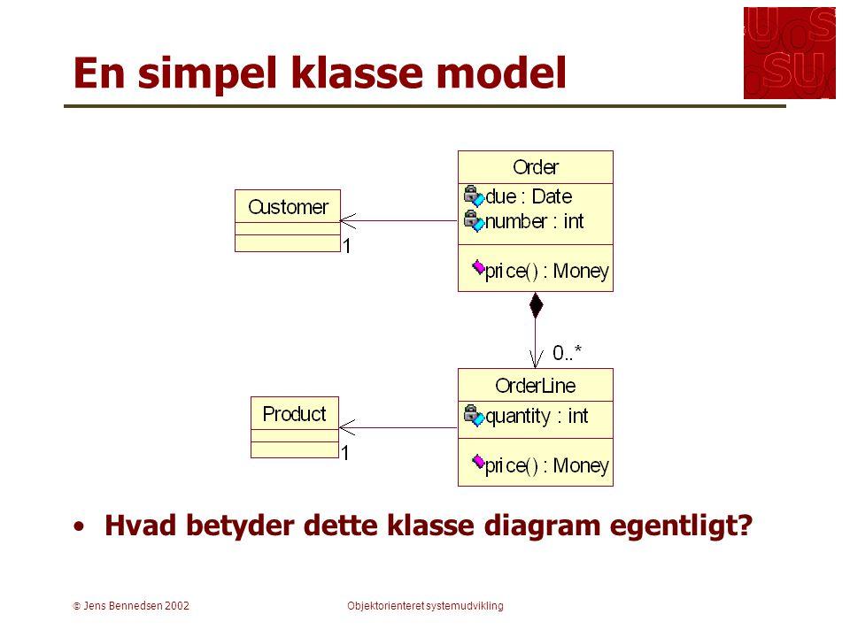  Jens Bennedsen 2002Objektorienteret systemudvikling En simpel klasse model Hvad betyder dette klasse diagram egentligt