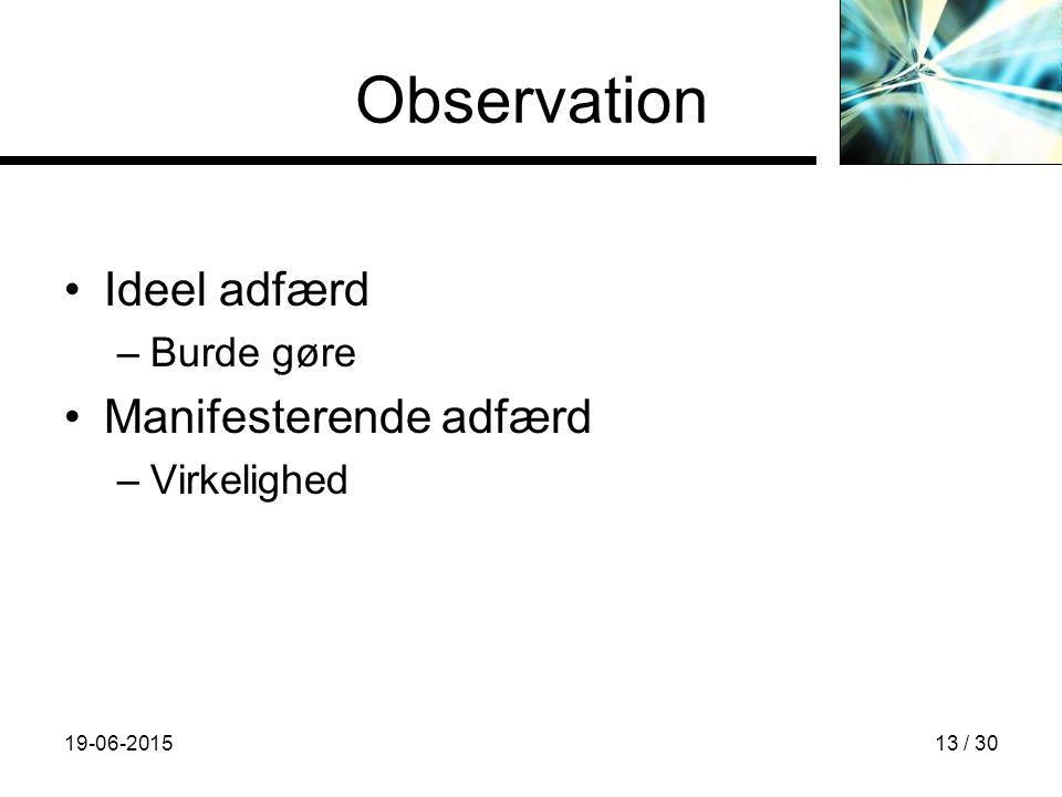 19-06-201513 / 30 Observation Ideel adfærd –Burde gøre Manifesterende adfærd –Virkelighed