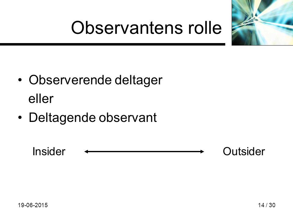 19-06-201514 / 30 Observantens rolle Observerende deltager eller Deltagende observant InsiderOutsider