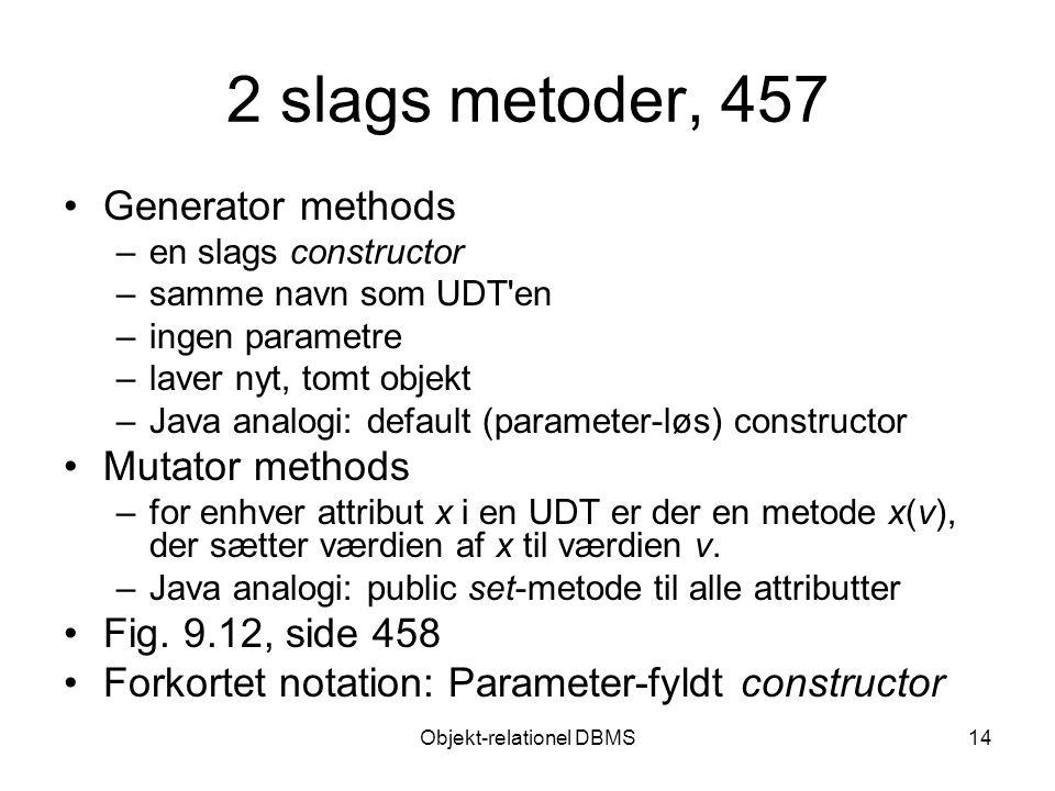 Objekt-relationel DBMS14 2 slags metoder, 457 Generator methods –en slags constructor –samme navn som UDT en –ingen parametre –laver nyt, tomt objekt –Java analogi: default (parameter-løs) constructor Mutator methods –for enhver attribut x i en UDT er der en metode x(v), der sætter værdien af x til værdien v.