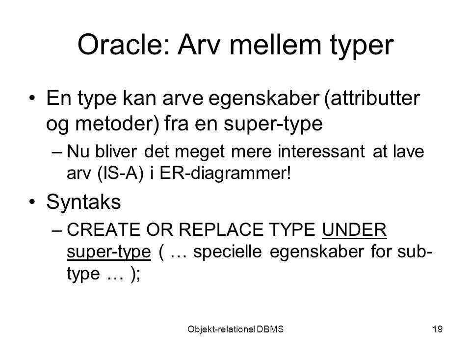 Objekt-relationel DBMS19 Oracle: Arv mellem typer En type kan arve egenskaber (attributter og metoder) fra en super-type –Nu bliver det meget mere interessant at lave arv (IS-A) i ER-diagrammer.
