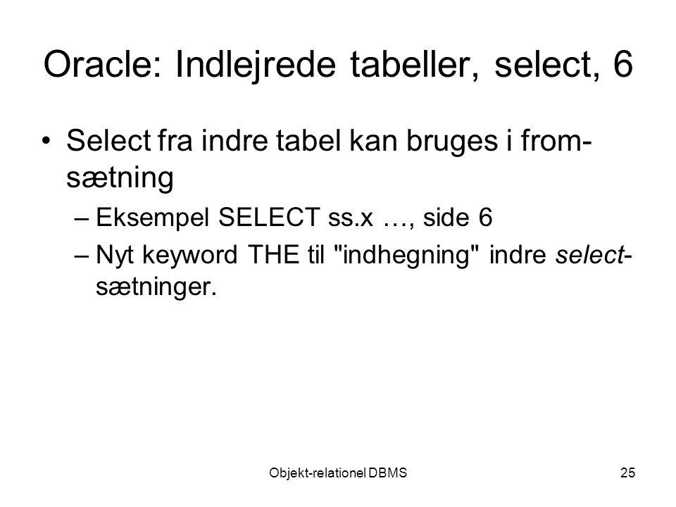 Objekt-relationel DBMS25 Oracle: Indlejrede tabeller, select, 6 Select fra indre tabel kan bruges i from- sætning –Eksempel SELECT ss.x …, side 6 –Nyt keyword THE til indhegning indre select- sætninger.
