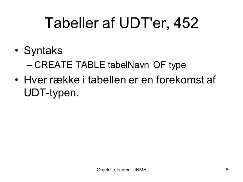 Objekt-relationel DBMS8 Tabeller af UDT er, 452 Syntaks –CREATE TABLE tabelNavn OF type Hver række i tabellen er en forekomst af UDT-typen.