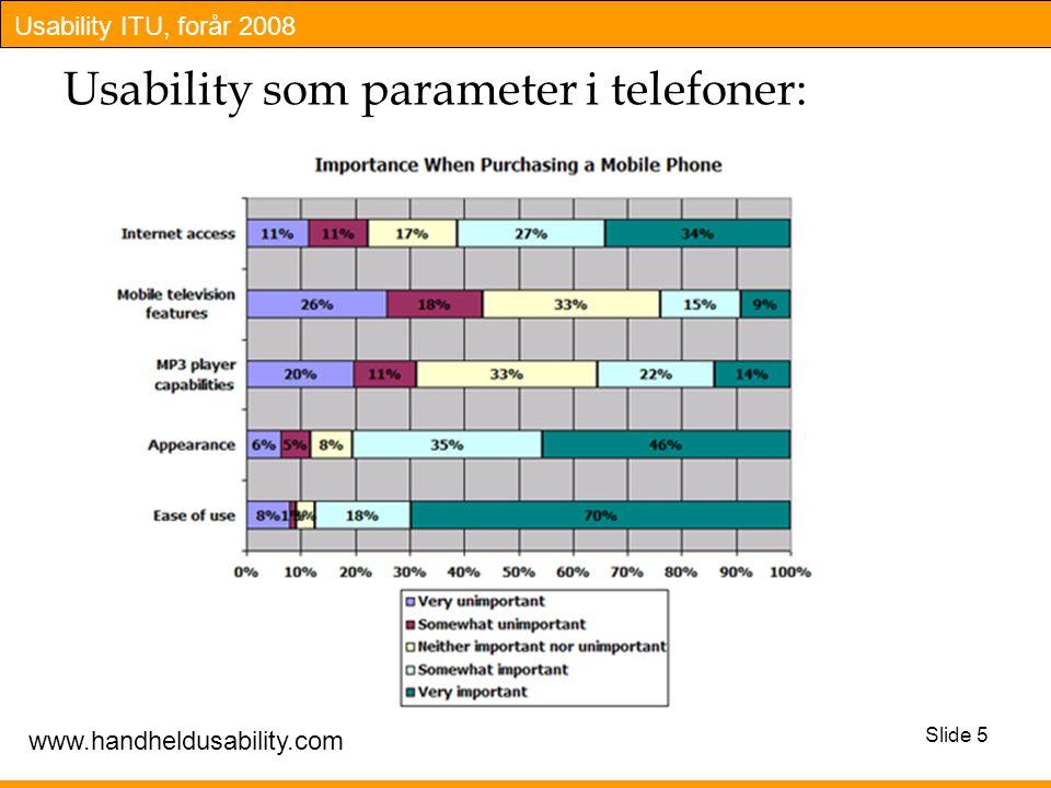 Usability ITU, forår 2008 Slide 5 Usability som parameter i telefoner: www.handheldusability.com