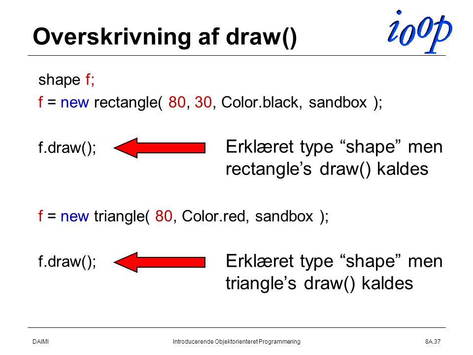 DAIMIIntroducerende Objektorienteret Programmering8A.37 Overskrivning af draw()  shape f;  f = new rectangle( 80, 30, Color.black, sandbox );  f.draw();  f = new triangle( 80, Color.red, sandbox );  f.draw(); Erklæret type shape men rectangle's draw() kaldes Erklæret type shape men triangle's draw() kaldes