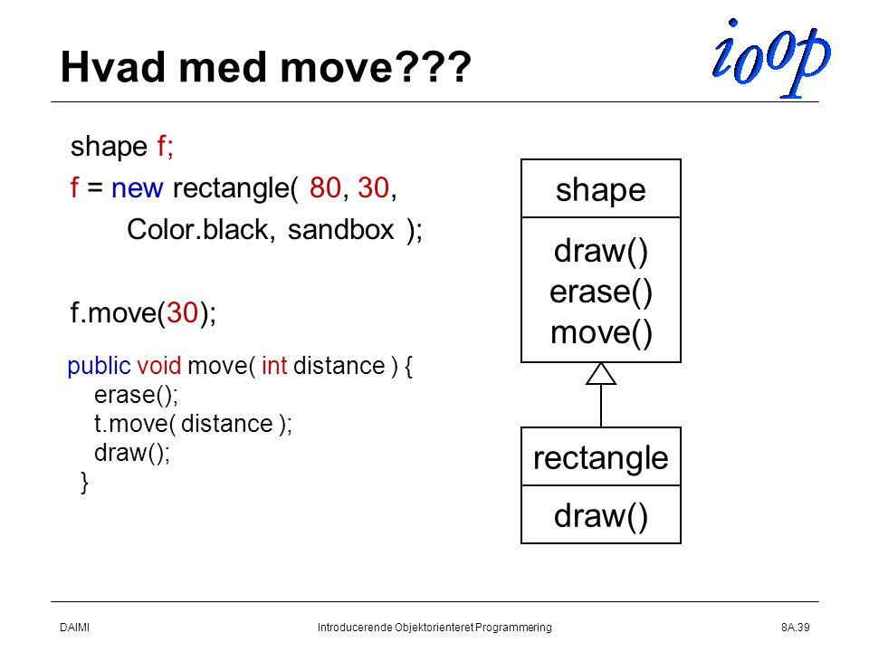 DAIMIIntroducerende Objektorienteret Programmering8A.39 Hvad med move .