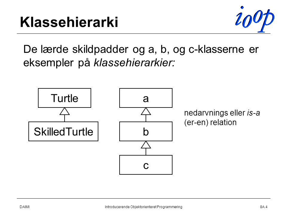 DAIMIIntroducerende Objektorienteret Programmering8A.4 Klassehierarki  De lærde skildpadder og a, b, og c-klasserne er eksempler på klassehierarkier: Turtle SkilledTurtle a b c nedarvnings eller is-a (er-en) relation