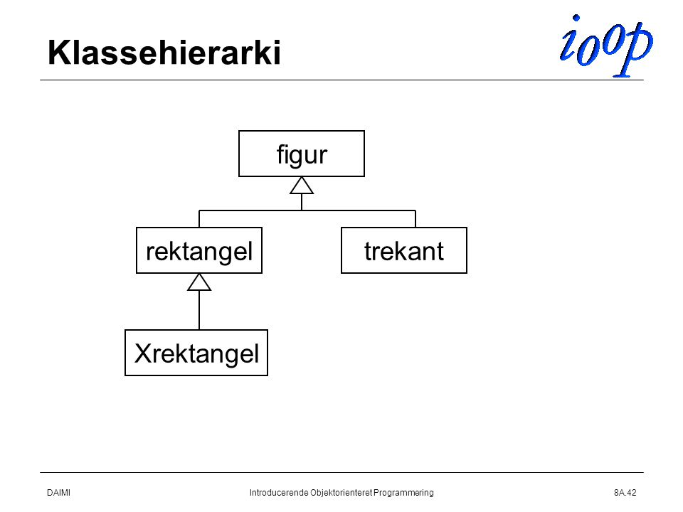 DAIMIIntroducerende Objektorienteret Programmering8A.42 Klassehierarki figur trekantrektangel Xrektangel