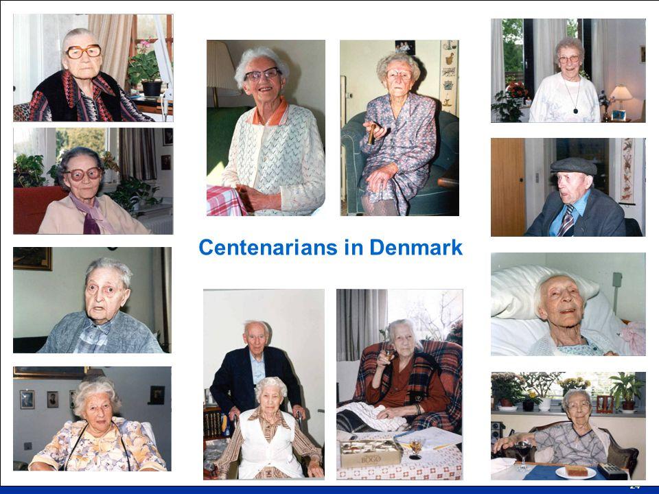 24 Centenarians in Denmark