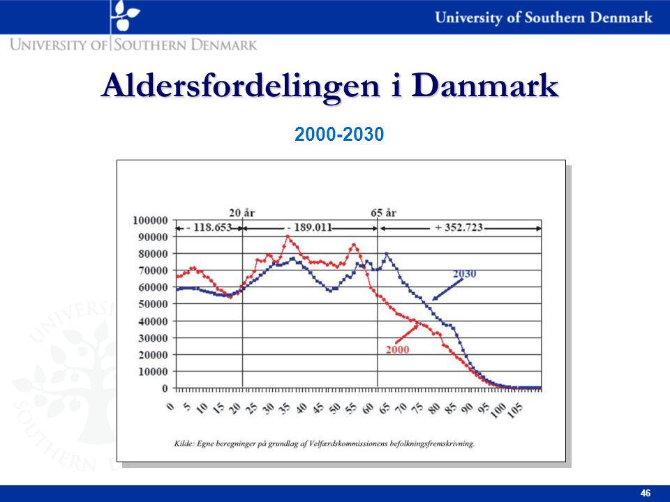 46 Aldersfordelingen i Danmark Aldersfordelingen i Danmark 2000-2030