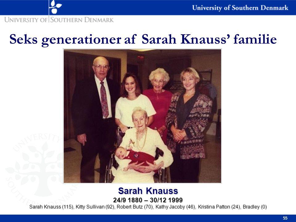 55 Seks generationer af Sarah Knauss' familie Sarah Knauss 24/9 1880 – 30/12 1999 Sarah Knauss (115), Kitty Sullivan (92), Robert Butz (70), Kathy Jacoby (46), Kristina Patton (24), Bradley (0)