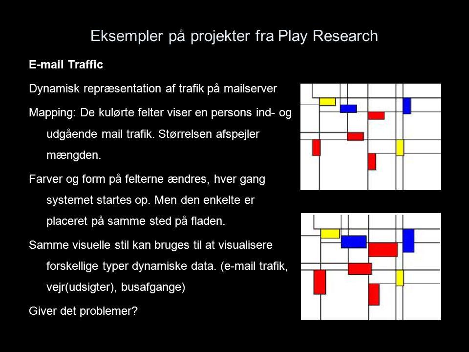 Eksempler på projekter fra Play Research E-mail Traffic Dynamisk repræsentation af trafik på mailserver Mapping: De kulørte felter viser en persons ind- og udgående mail trafik.