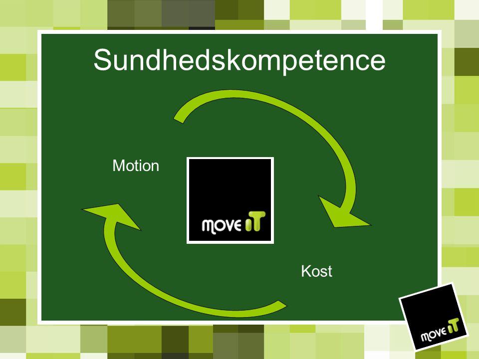 Sundhedskompetence Kost Motion