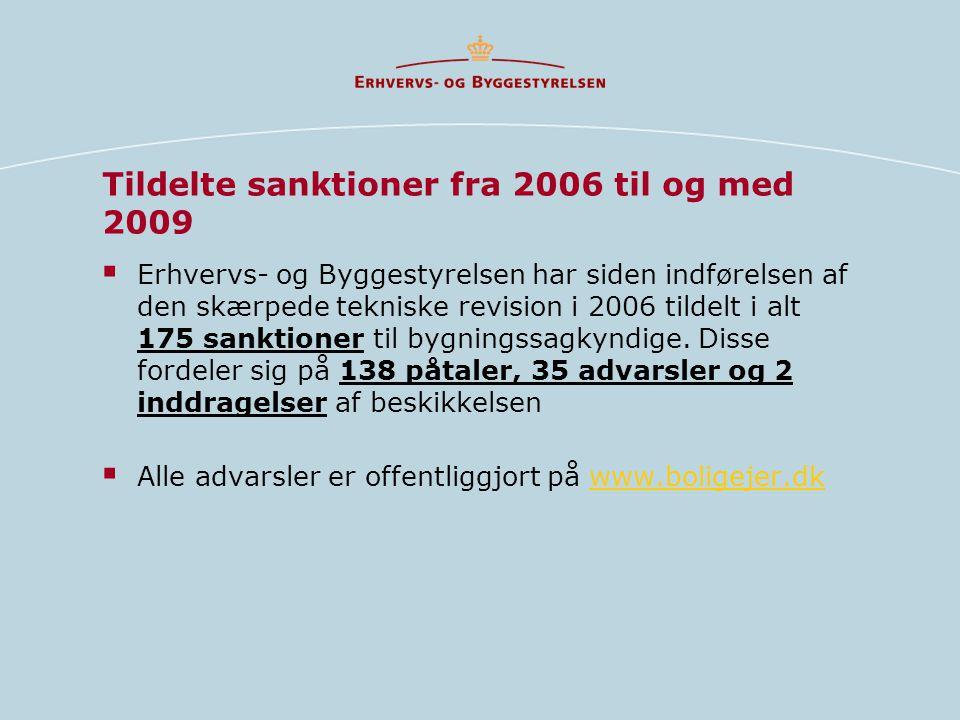 Tildelte sanktioner fra 2006 til og med 2009  Erhvervs- og Byggestyrelsen har siden indførelsen af den skærpede tekniske revision i 2006 tildelt i alt 175 sanktioner til bygningssagkyndige.