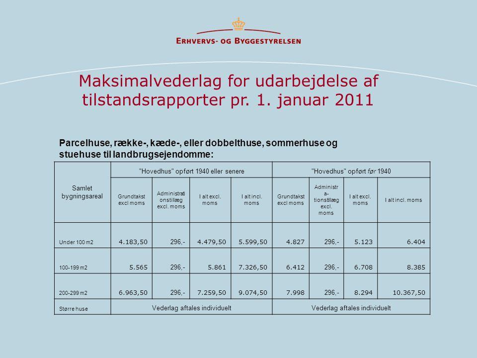 Maksimalvederlag for udarbejdelse af tilstandsrapporter pr.