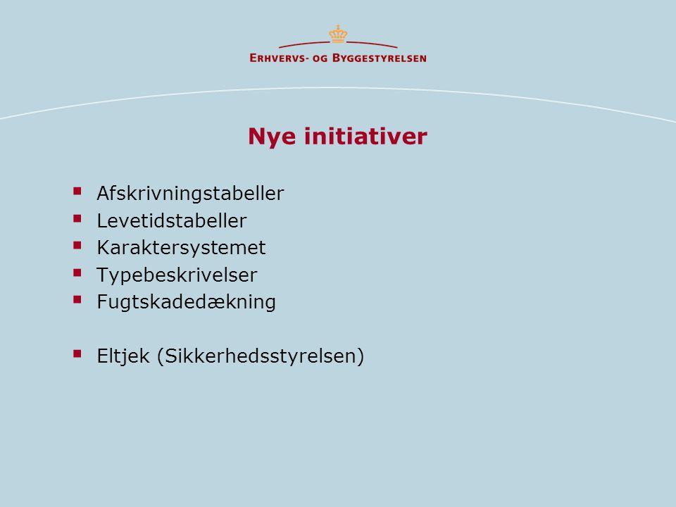 Nye initiativer  Afskrivningstabeller  Levetidstabeller  Karaktersystemet  Typebeskrivelser  Fugtskadedækning  Eltjek (Sikkerhedsstyrelsen)