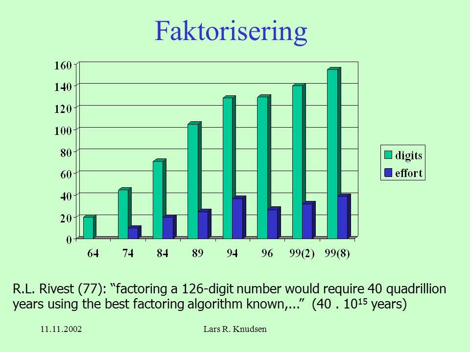 11.11.2002Lars R. Knudsen Faktorisering R.L.