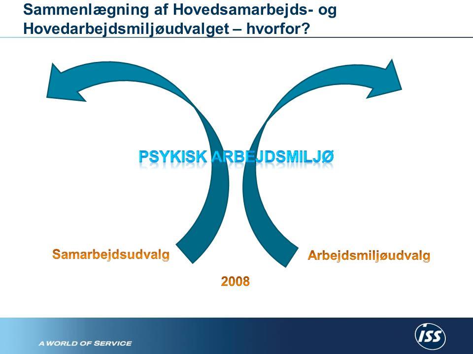 Sammenlægning af Hovedsamarbejds- og Hovedarbejdsmiljøudvalget – hvorfor …..