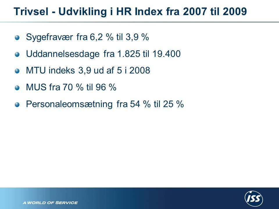 Trivsel - Udvikling i HR Index fra 2007 til 2009 Sygefravær fra 6,2 % til 3,9 % Uddannelsesdage fra 1.825 til 19.400 MTU indeks 3,9 ud af 5 i 2008 MUS fra 70 % til 96 % Personaleomsætning fra 54 % til 25 %
