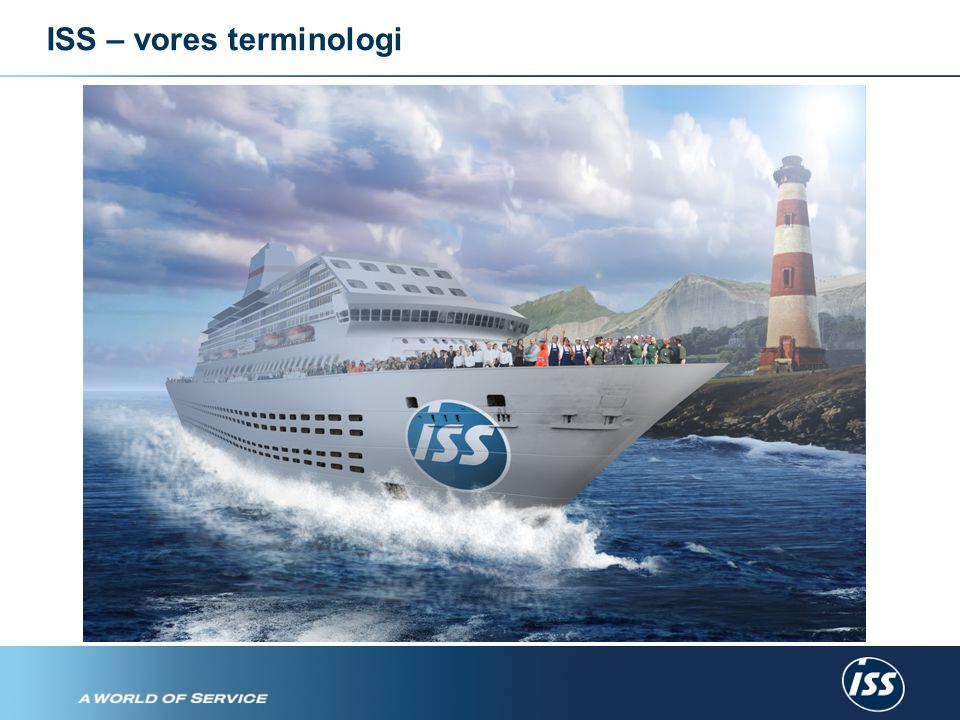 ISS – vores terminologi