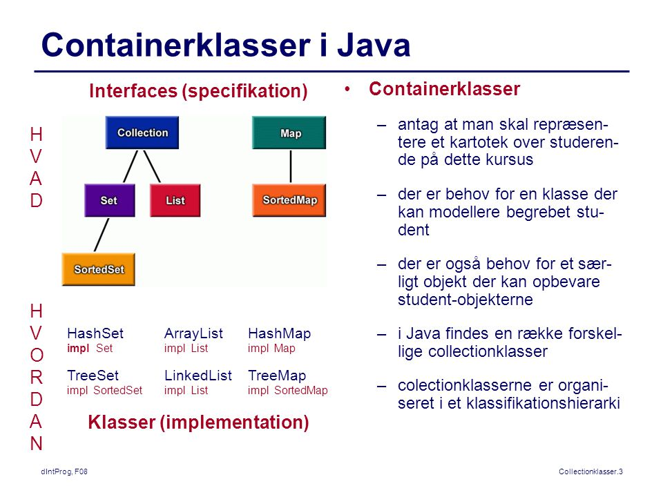 dIntProg, F08Collectionklasser.3 Containerklasser i Java Containerklasser –antag at man skal repræsen- tere et kartotek over studeren- de på dette kursus –der er behov for en klasse der kan modellere begrebet stu- dent –der er også behov for et sær- ligt objekt der kan opbevare student-objekterne –i Java findes en række forskel- lige collectionklasser –colectionklasserne er organi- seret i et klassifikationshierarki HashSet impl Set TreeSet impl SortedSet ArrayList impl List LinkedList impl List HashMap impl Map TreeMap impl SortedMap Interfaces (specifikation) Klasser (implementation) HVADHVORDANHVADHVORDAN