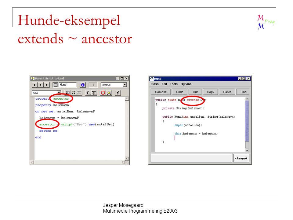 Jesper Mosegaard Multimedie Programmering E2003 Hunde-eksempel extends ~ ancestor