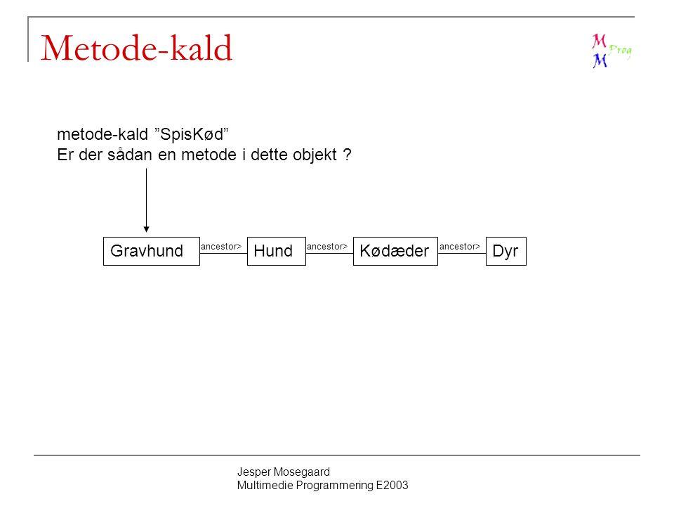 Jesper Mosegaard Multimedie Programmering E2003 Metode-kald GravhundHundKødæderDyr ancestor> metode-kald SpisKød Er der sådan en metode i dette objekt